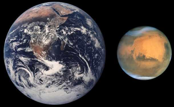 Mars size comparison to earth
